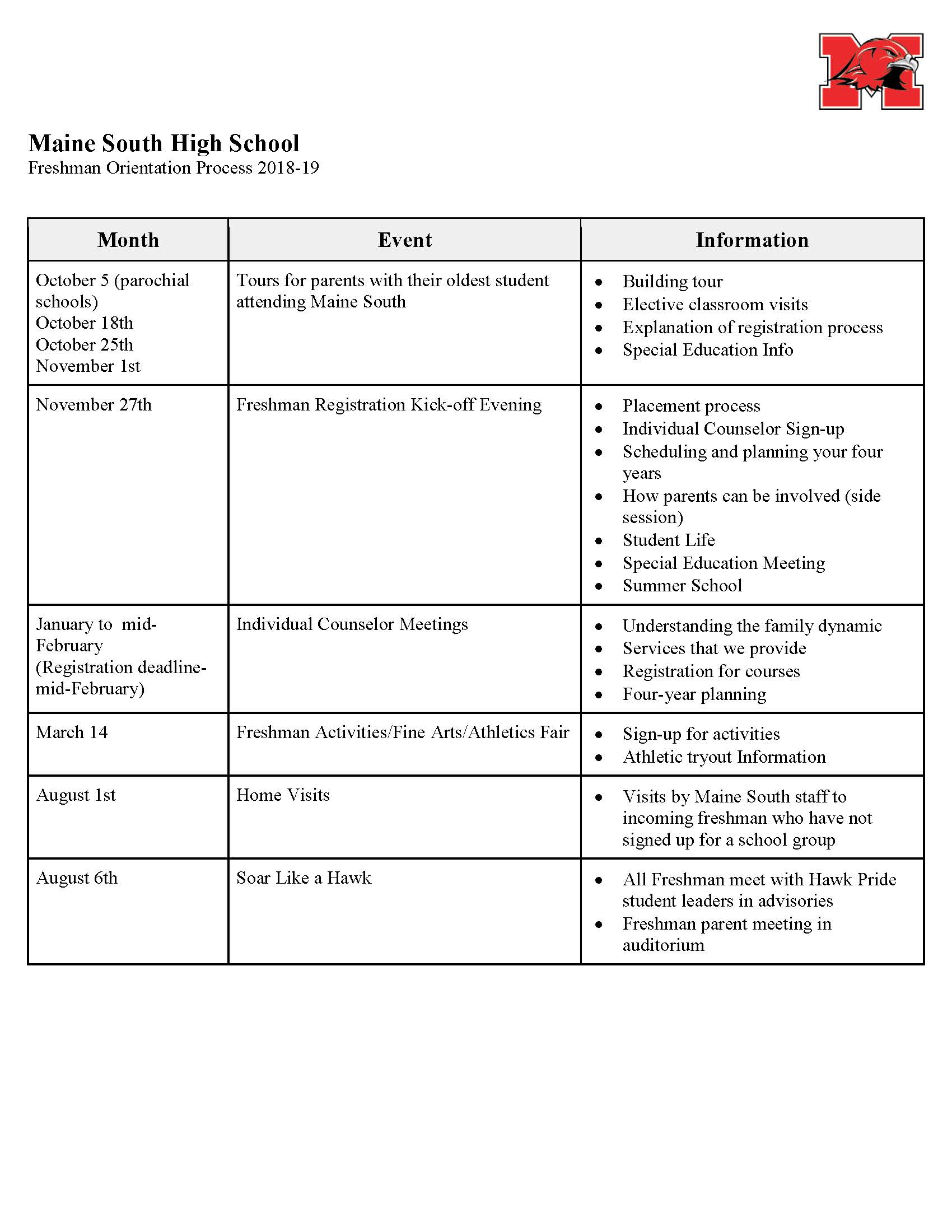 Maine South Freshman Orientation Process Overview 2018 19 Page 1