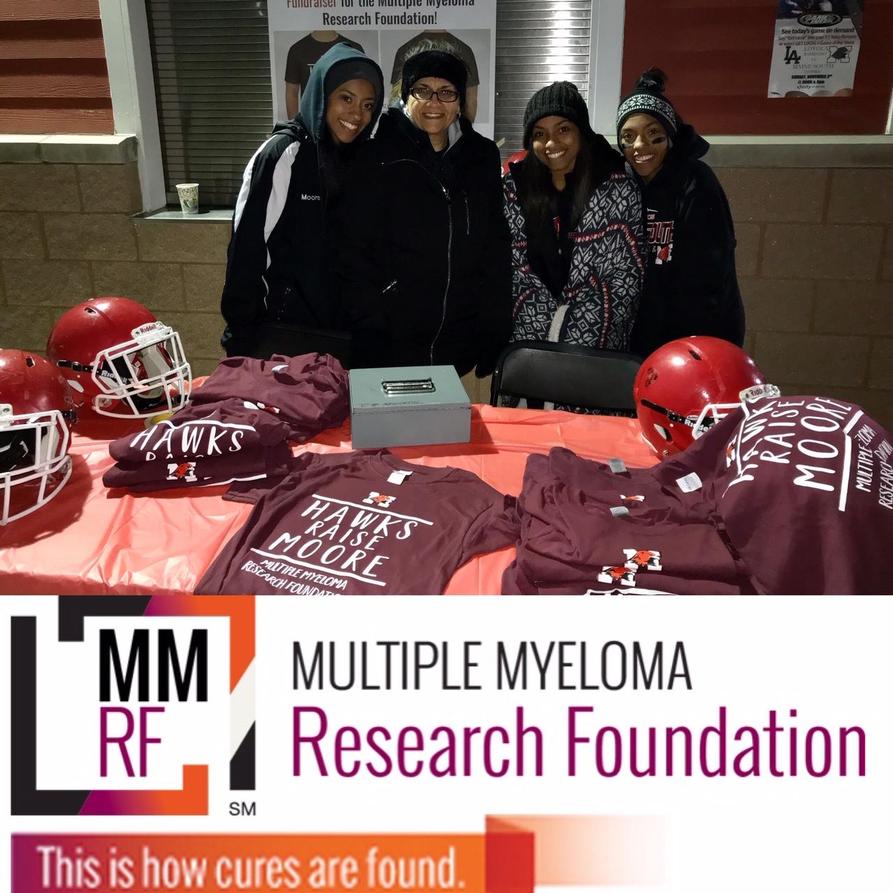 SWF Multiple Myeloma